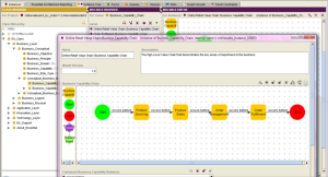 Example: Completed Business Capability Chain screenshot