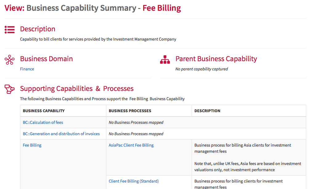 enterprise business capability summary