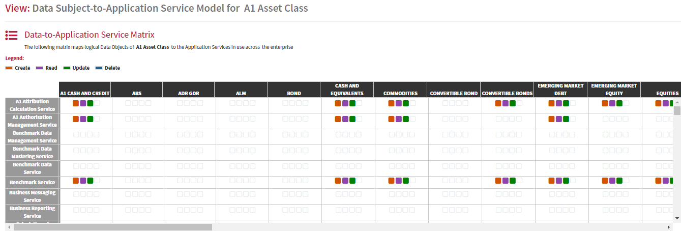 The Essential Project - Enterprise Architecture Tool