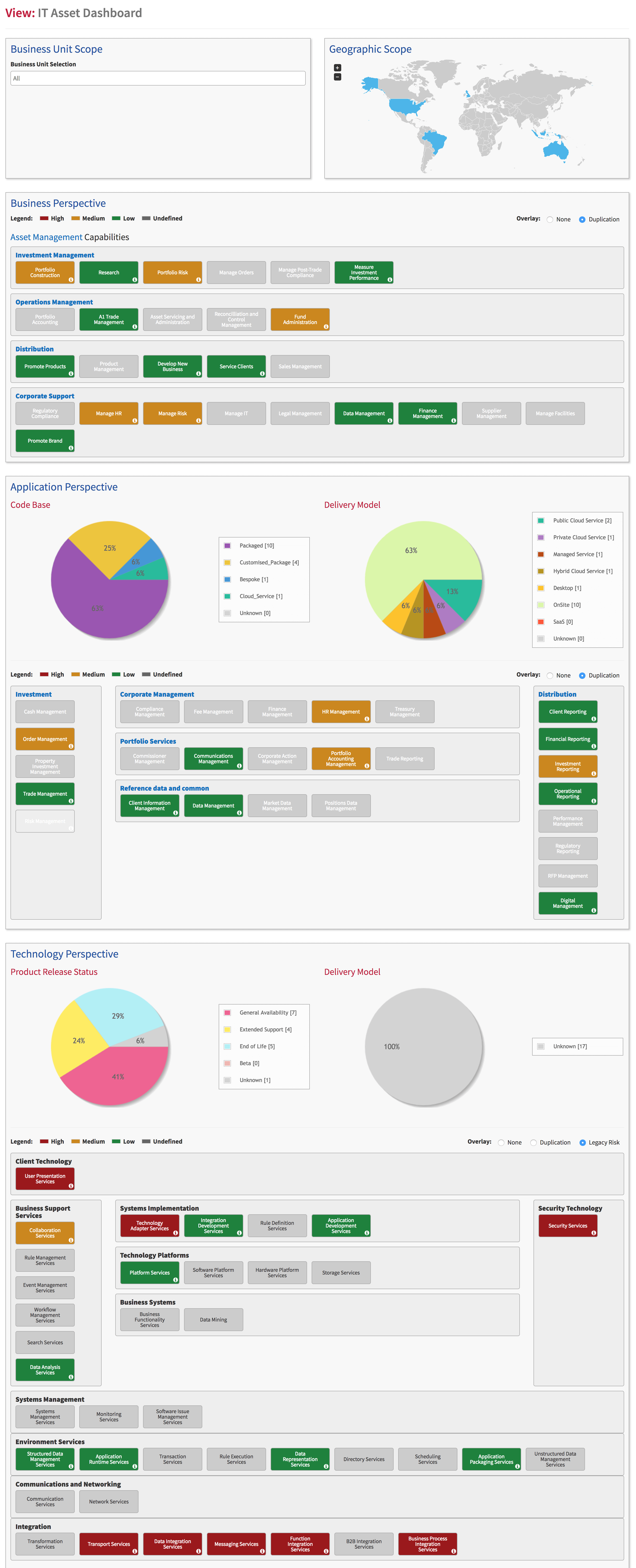 enterprise architecture asset dashboard
