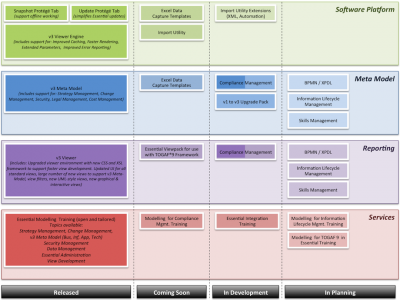 essential_roadmap_may_2012.png